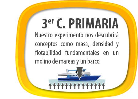 caja-texto-isla-cientifica-3prim