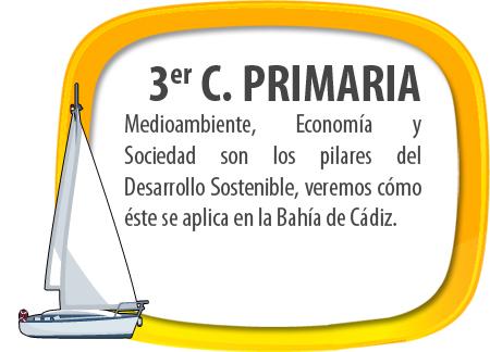 caja-texto-isla-sostenible-3prim